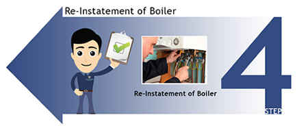 boiler replacement process